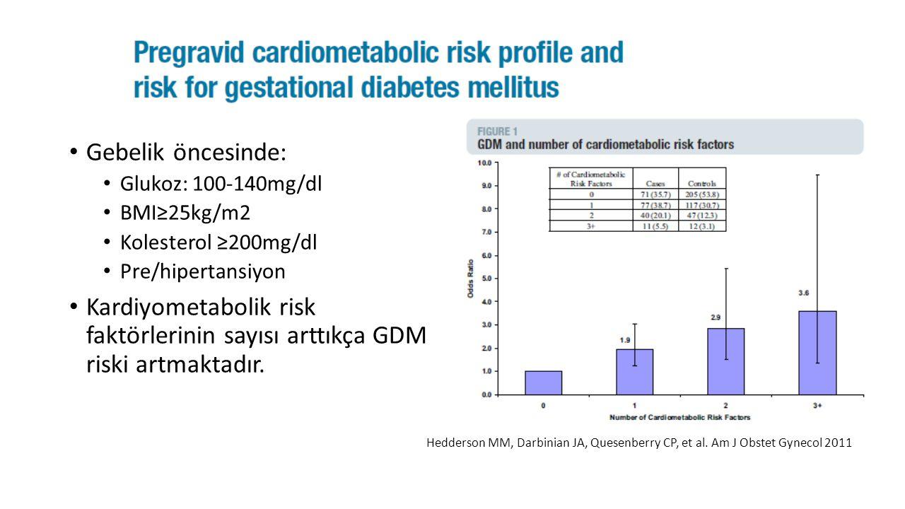 Gebelik öncesinde: Glukoz: 100-140mg/dl. BMI≥25kg/m2. Kolesterol ≥200mg/dl. Pre/hipertansiyon.
