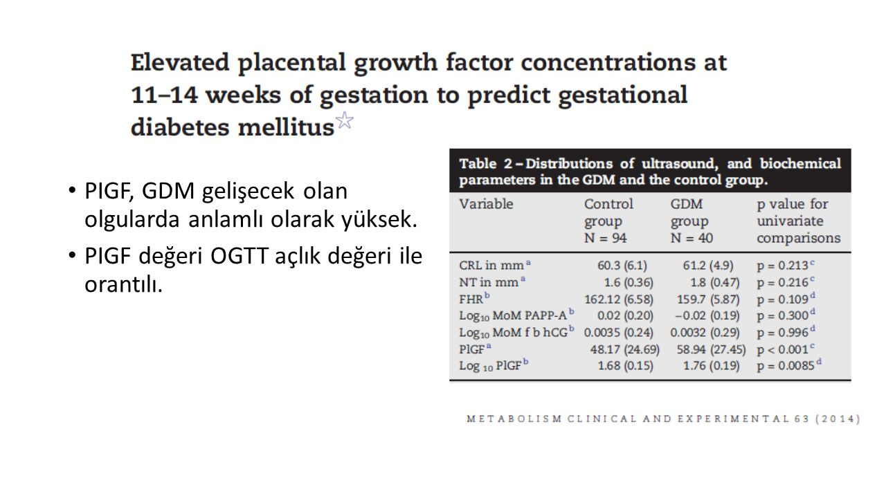 PIGF, GDM gelişecek olan olgularda anlamlı olarak yüksek.