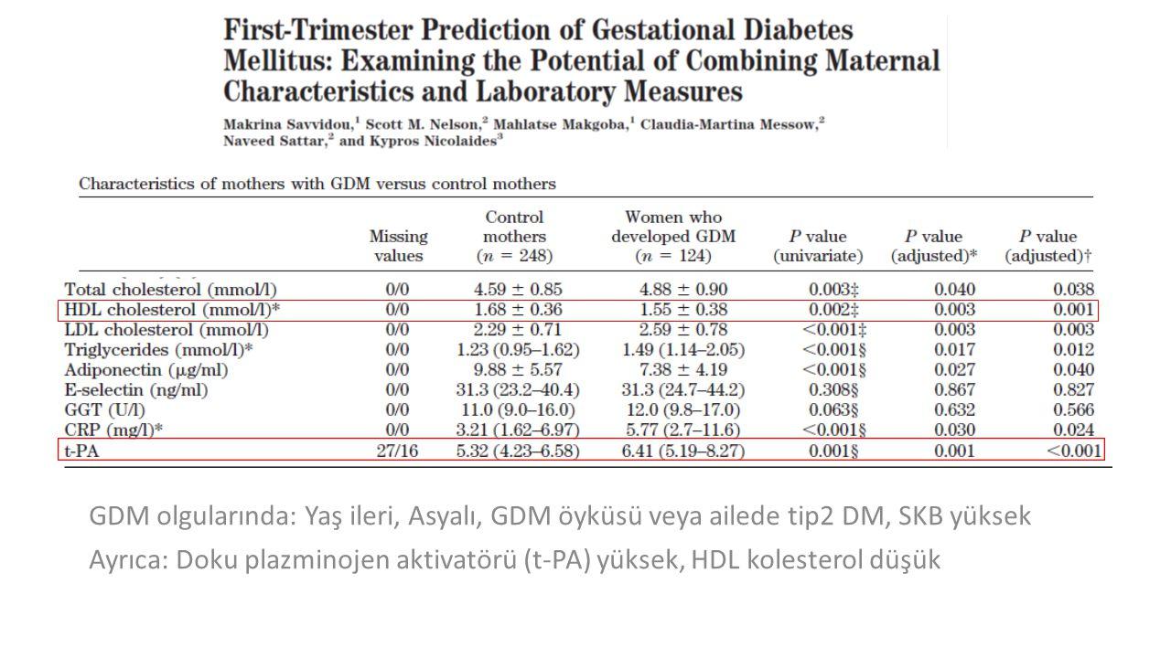 GDM olgularında: Yaş ileri, Asyalı, GDM öyküsü veya ailede tip2 DM, SKB yüksek