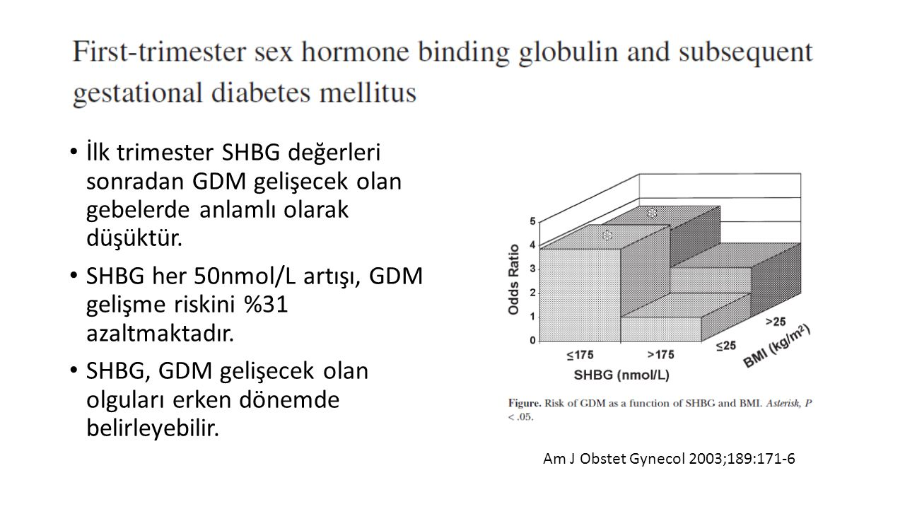 SHBG her 50nmol/L artışı, GDM gelişme riskini %31 azaltmaktadır.