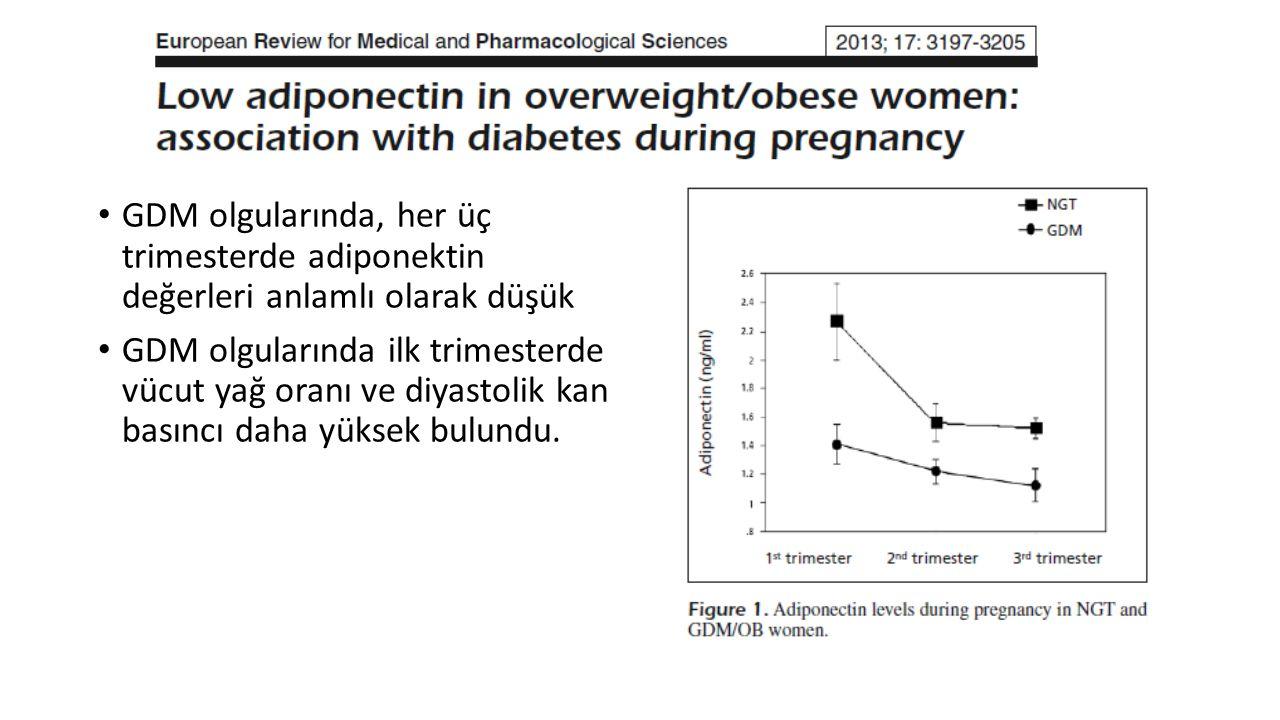 GDM olgularında, her üç trimesterde adiponektin değerleri anlamlı olarak düşük