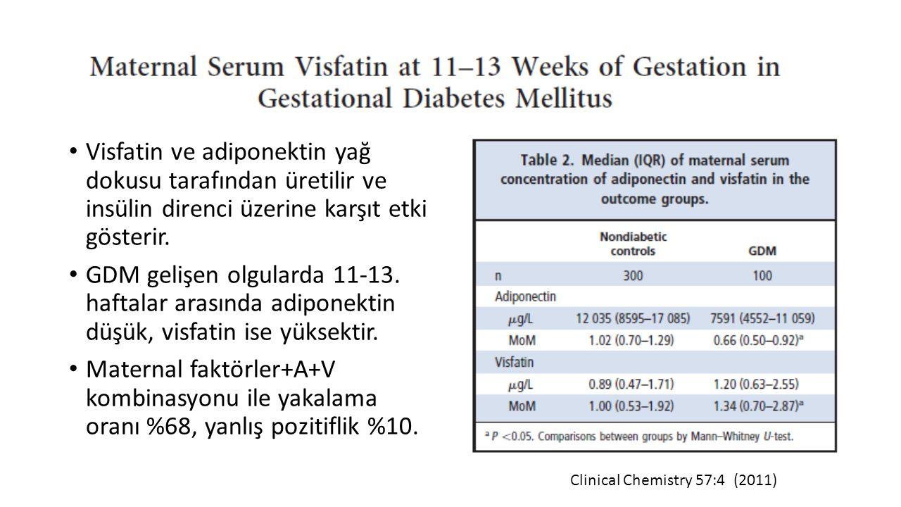 Visfatin ve adiponektin yağ dokusu tarafından üretilir ve insülin direnci üzerine karşıt etki gösterir.
