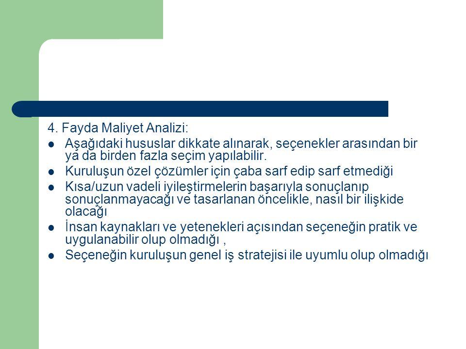 4. Fayda Maliyet Analizi:
