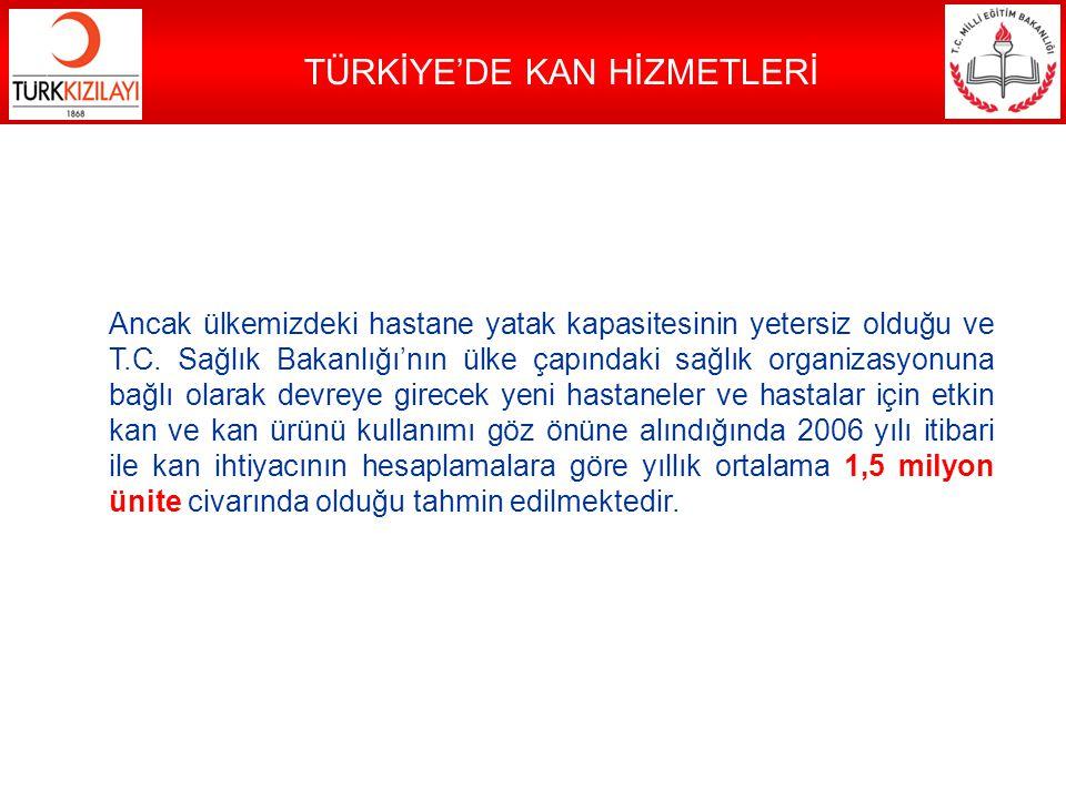 TÜRKİYE'DE KAN HİZMETLERİ