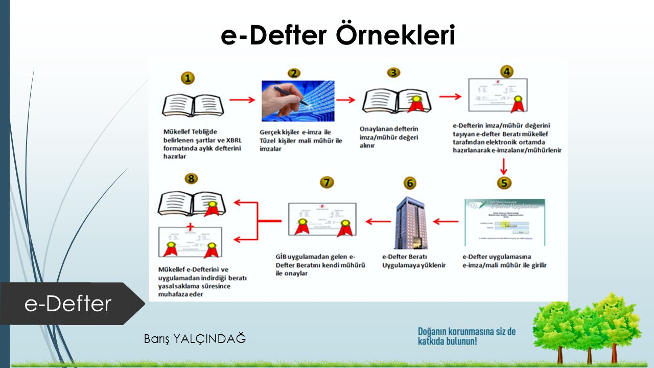 e-Defter Örnekleri e-Defter