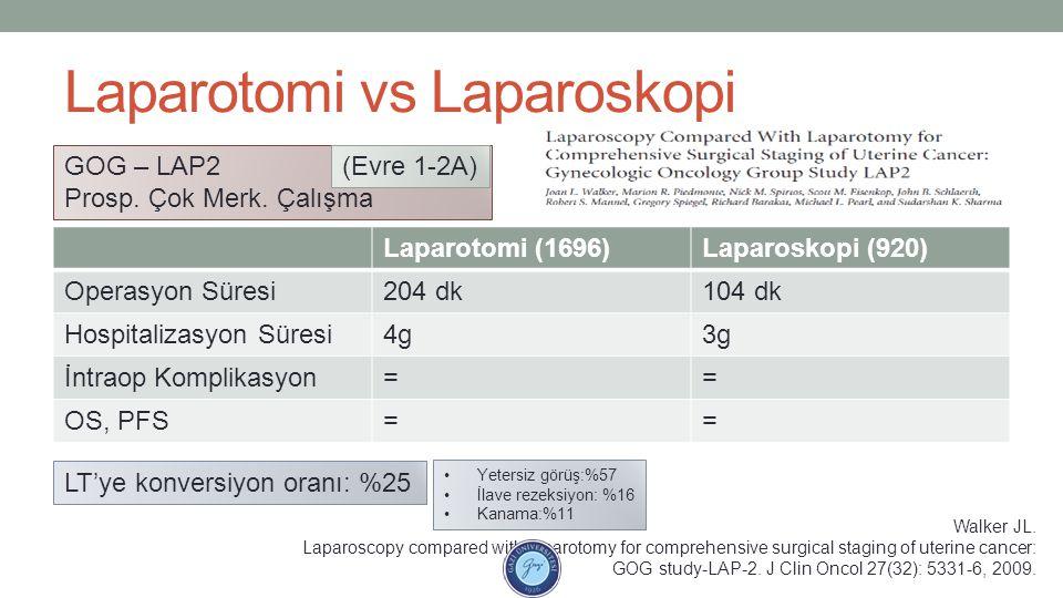 Laparotomi vs Laparoskopi