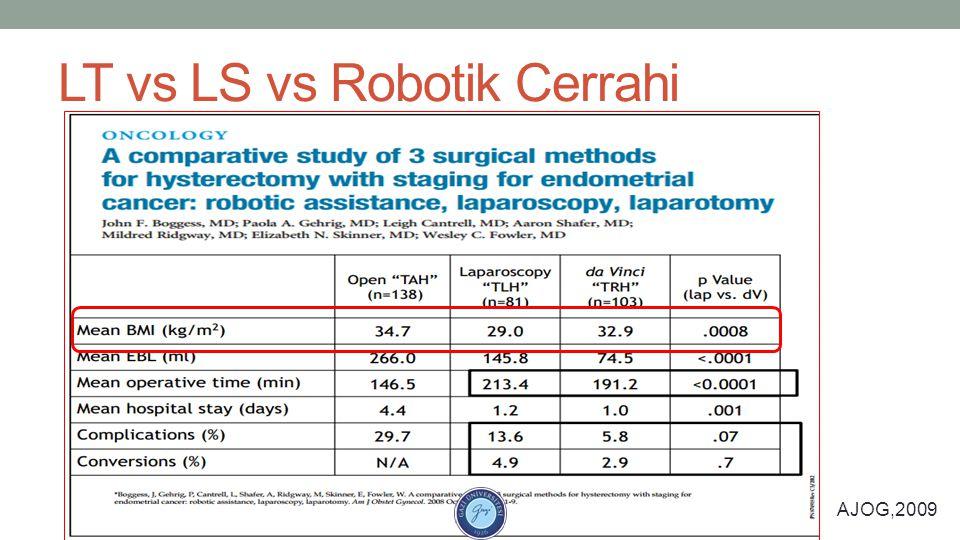 LT vs LS vs Robotik Cerrahi