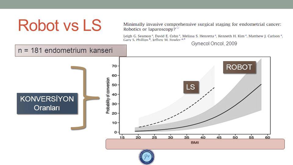 Robot vs LS n = 181 endometrium kanseri ROBOT LS KONVERSİYON Oranları
