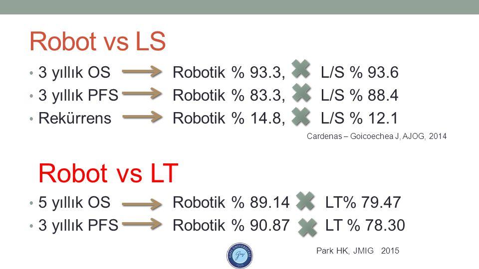 Robot vs LS 3 yıllık OS Robotik % 93.3, L/S % 93.6