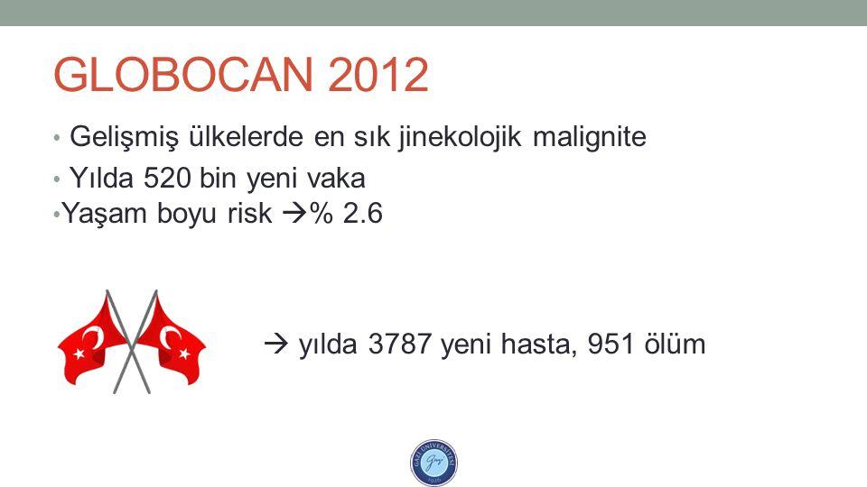 GLOBOCAN 2012 Gelişmiş ülkelerde en sık jinekolojik malignite