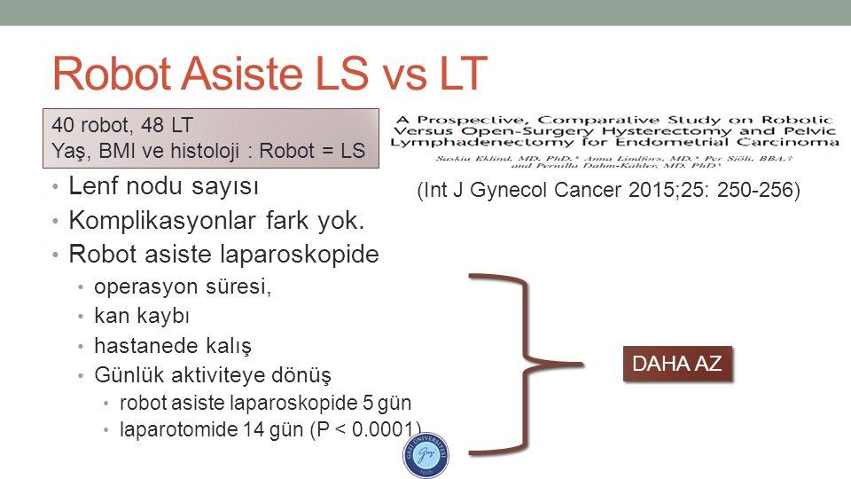 Robot Asiste LS vs LT Lenf nodu sayısı Komplikasyonlar fark yok.