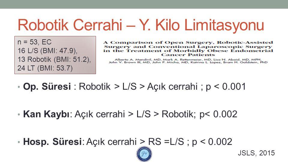 Robotik Cerrahi – Y. Kilo Limitasyonu