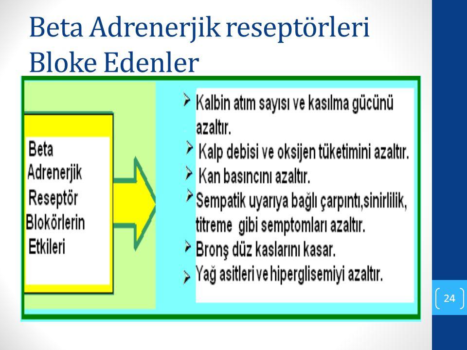 Beta Adrenerjik reseptörleri Bloke Edenler