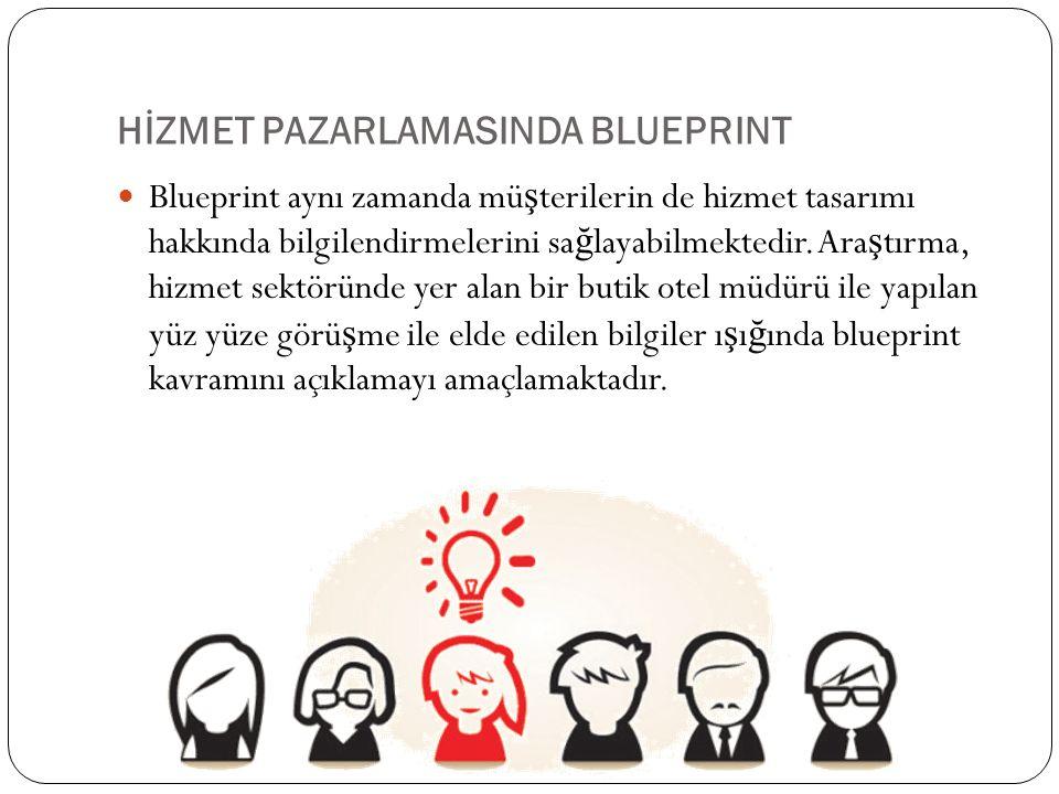 HİZMET PAZARLAMASINDA BLUEPRINT
