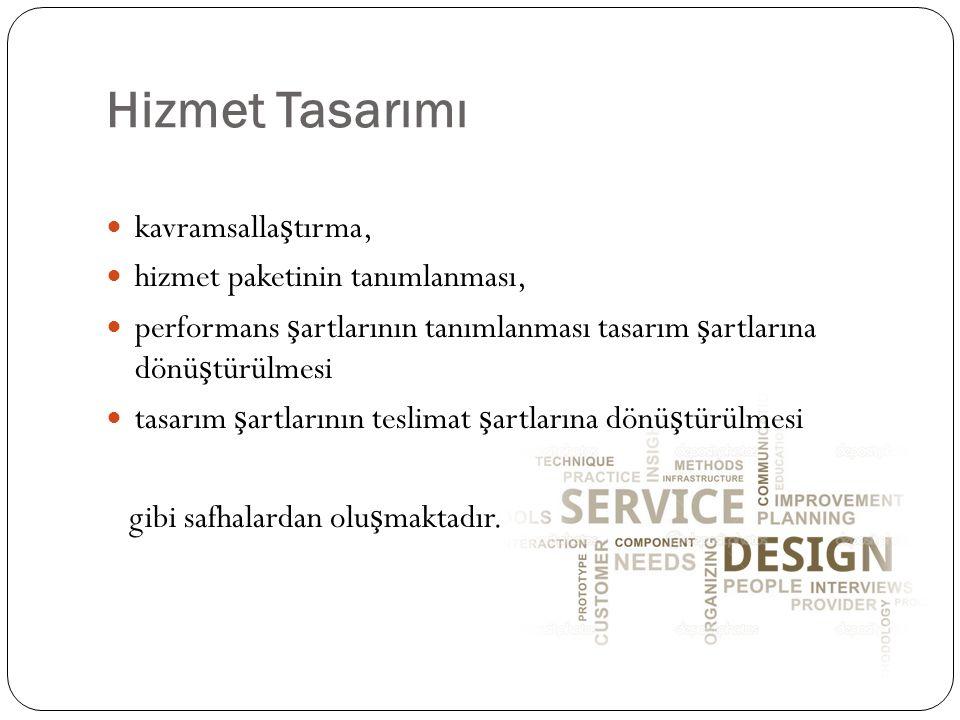 Hizmet Tasarımı kavramsallaştırma, hizmet paketinin tanımlanması,