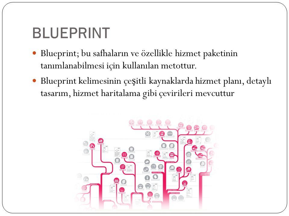 BLUEPRINT Blueprint; bu safhaların ve özellikle hizmet paketinin tanımlanabilmesi için kullanılan metottur.