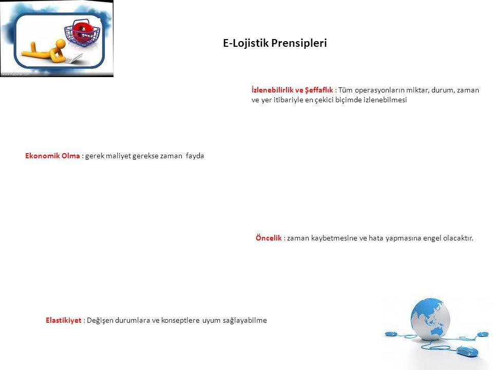 E-Lojistik Prensipleri