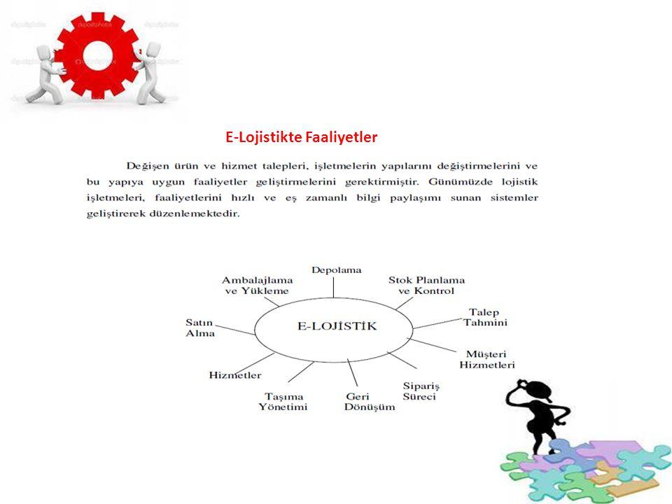 E-Lojistikte Faaliyetler