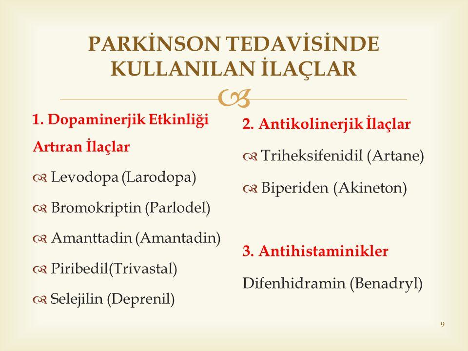 PARKİNSON TEDAVİSİNDE KULLANILAN İLAÇLAR