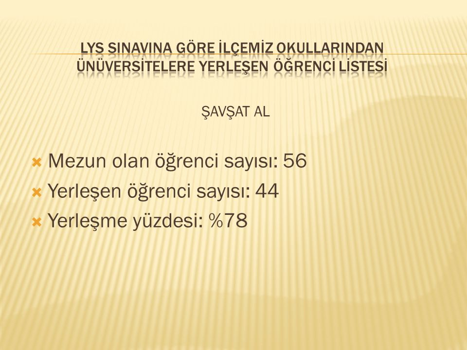 Mezun olan öğrenci sayısı: 56 Yerleşen öğrenci sayısı: 44