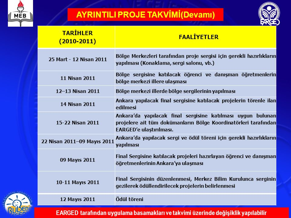 AYRINTILI PROJE TAKVİMİ(Devamı)