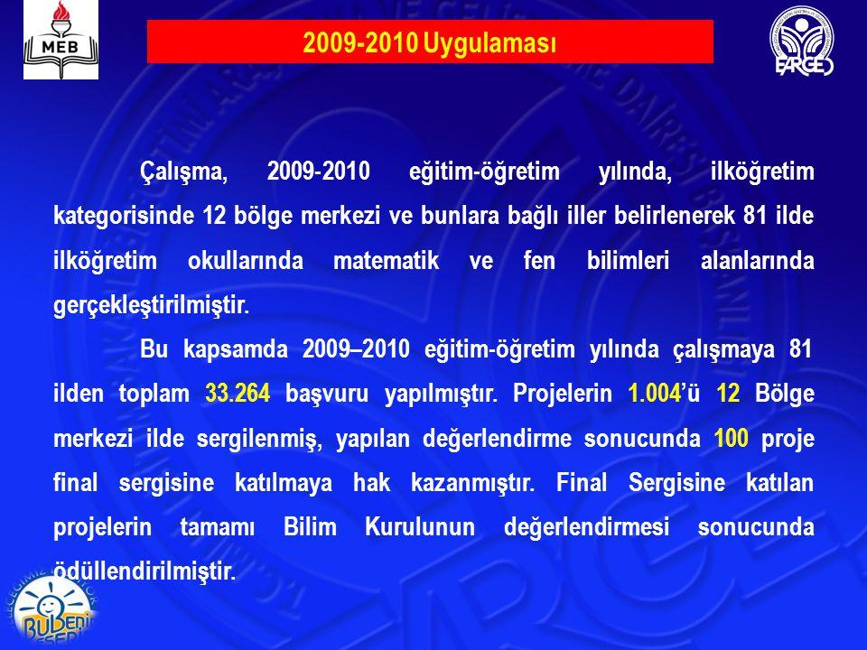 2009-2010 Uygulaması
