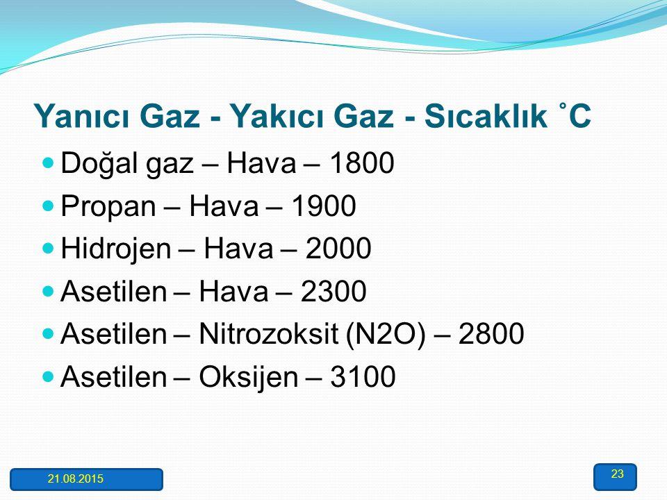 Yanıcı Gaz - Yakıcı Gaz - Sıcaklık ˚C
