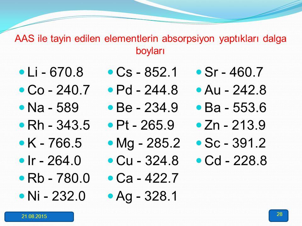 AAS ile tayin edilen elementlerin absorpsiyon yaptıkları dalga boyları