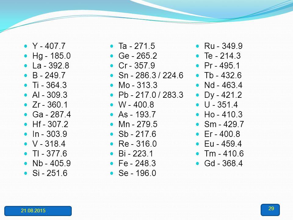 Y - 407.7 Ta - 271.5. Ru - 349.9. Hg - 185.0. Ge - 265.2. Te - 214.3. La - 392.8. Cr - 357.9.