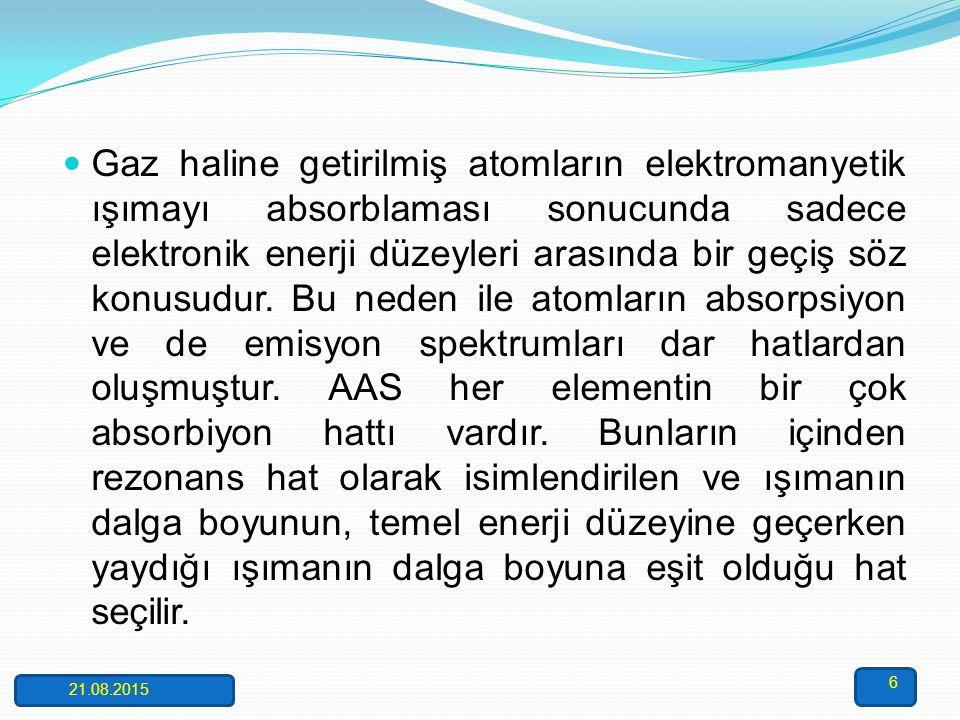 Gaz haline getirilmiş atomların elektromanyetik ışımayı absorblaması sonucunda sadece elektronik enerji düzeyleri arasında bir geçiş söz konusudur. Bu neden ile atomların absorpsiyon ve de emisyon spektrumları dar hatlardan oluşmuştur. AAS her elementin bir çok absorbiyon hattı vardır. Bunların içinden rezonans hat olarak isimlendirilen ve ışımanın dalga boyunun, temel enerji düzeyine geçerken yaydığı ışımanın dalga boyuna eşit olduğu hat seçilir.