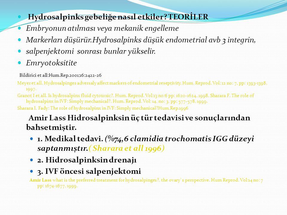 Hydrosalpinks gebeliğe nasıl etkiler TEORİLER
