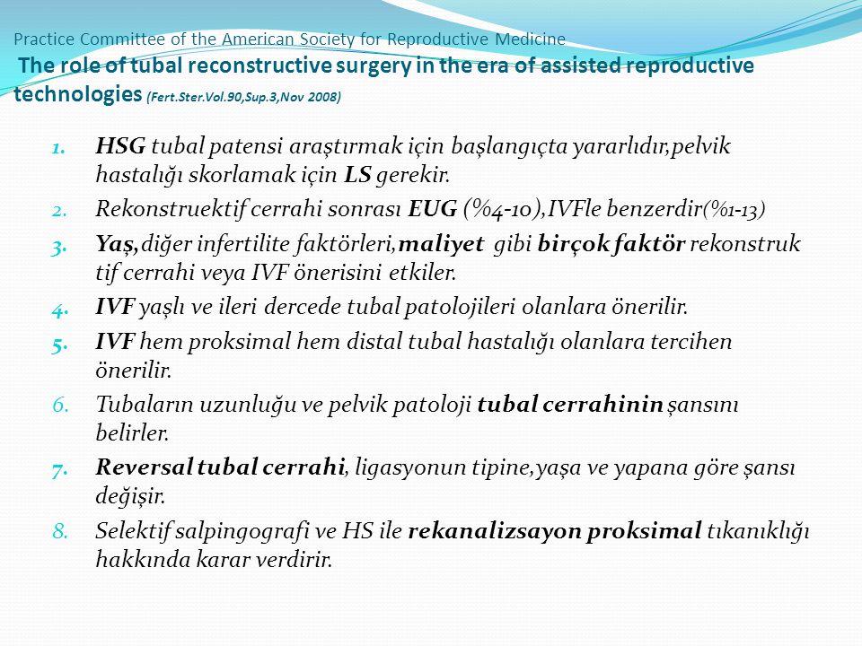 Rekonstruektif cerrahi sonrası EUG (%4-10),IVFle benzerdir(%1-13)