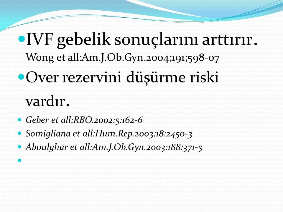 IVF gebelik sonuçlarını arttırır. Wong et all:Am. J. Ob. Gyn