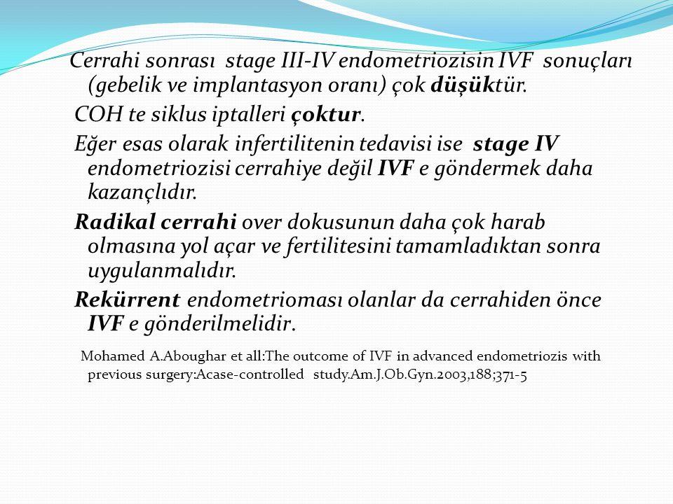 Cerrahi sonrası stage III-IV endometriozisin IVF sonuçları (gebelik ve implantasyon oranı) çok düşüktür.