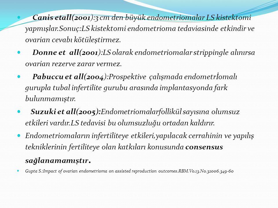 Canis etall(2001):3 cm den büyük endometriomalar LS kistektomi yapmışlar.Sonuç:LS kistektomi endometrioma tedaviasinde etkindir ve ovarian cevabı kötüleştirmez.