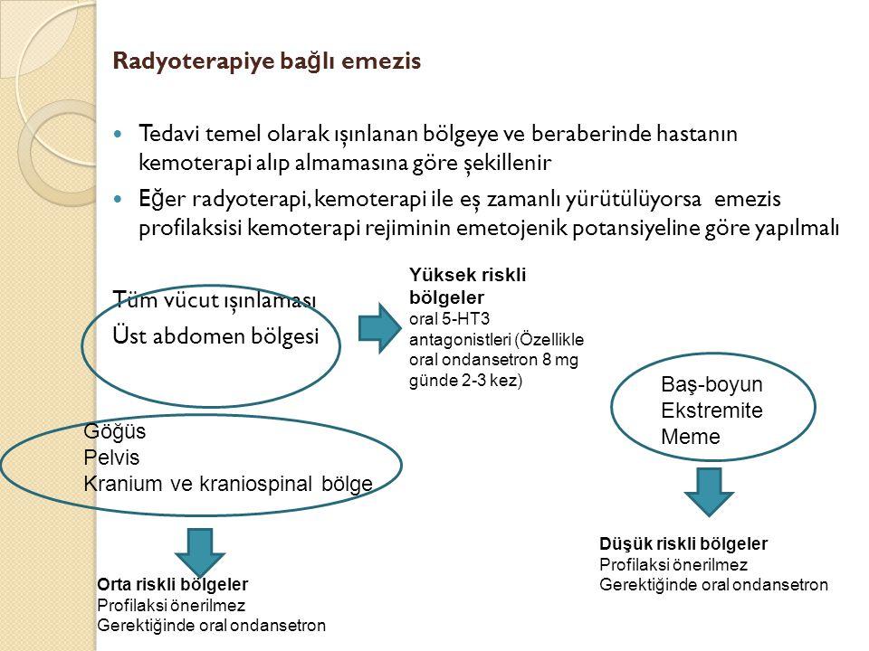 Radyoterapiye bağlı emezis