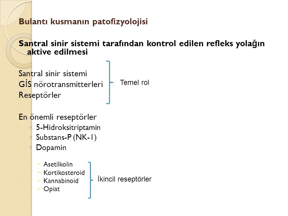 Bulantı kusmanın patofizyolojisi