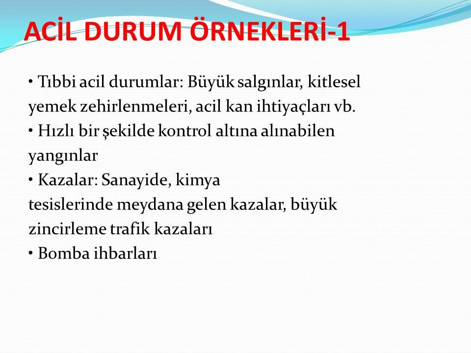 ACİL DURUM ÖRNEKLERİ-1