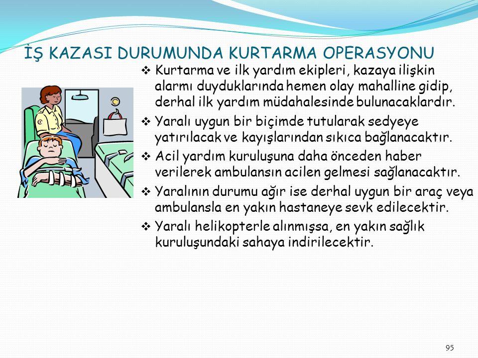 İŞ KAZASI DURUMUNDA KURTARMA OPERASYONU