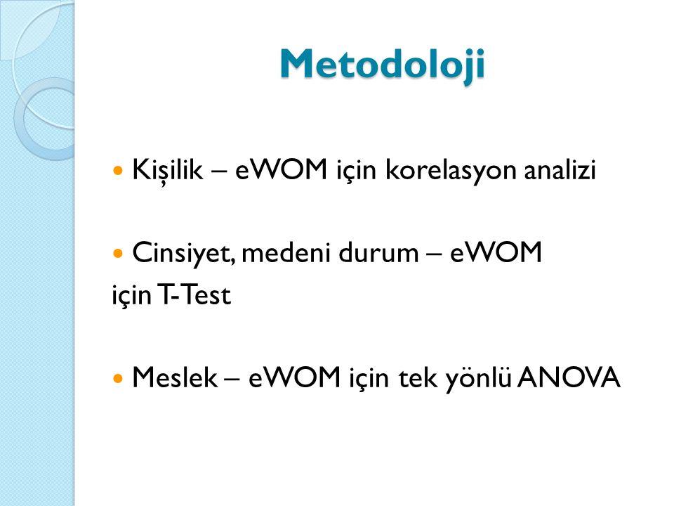 Metodoloji Kişilik – eWOM için korelasyon analizi