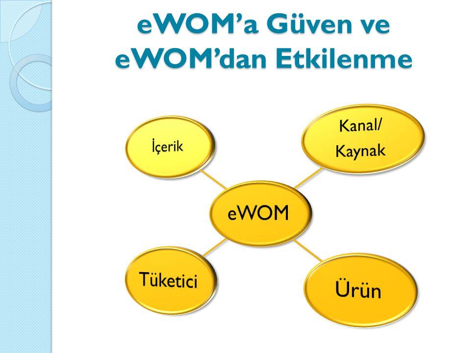eWOM'a Güven ve eWOM'dan Etkilenme