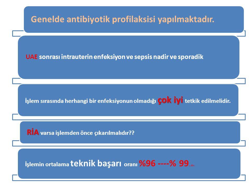 Genelde antibiyotik profilaksisi yapılmaktadır.