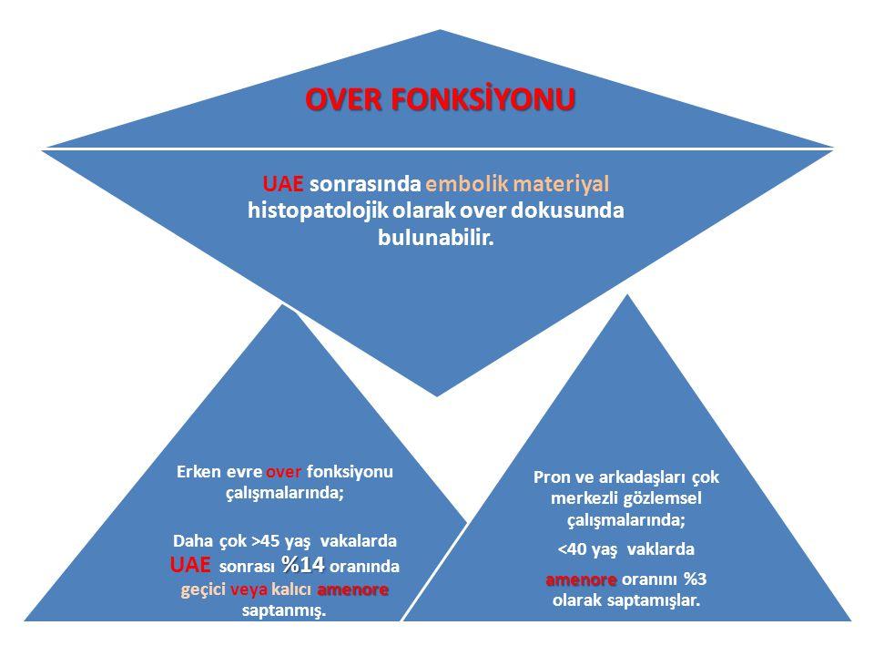 OVER FONKSİYONU Erken evre over fonksiyonu çalışmalarında;