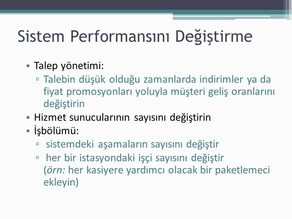Sistem Performansını Değiştirme