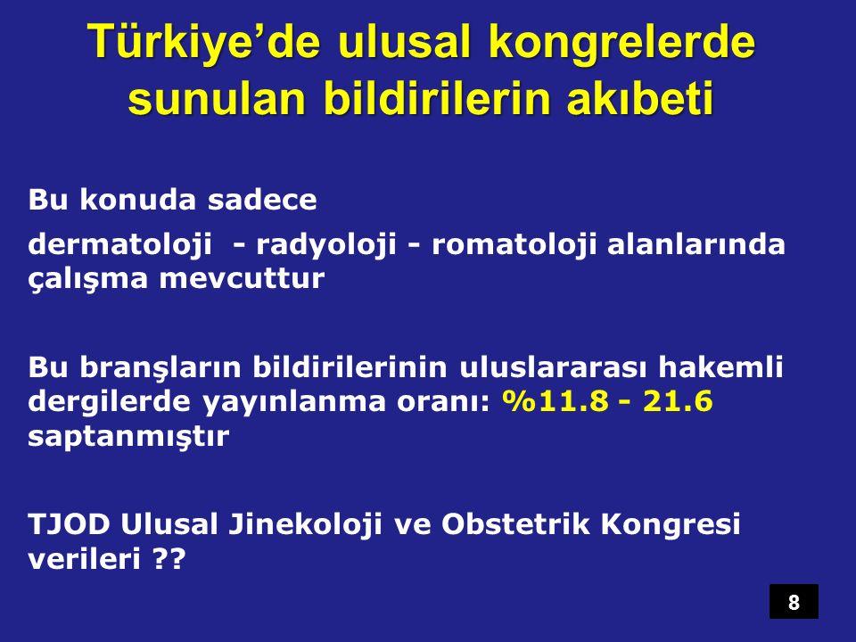 Türkiye'de ulusal kongrelerde sunulan bildirilerin akıbeti