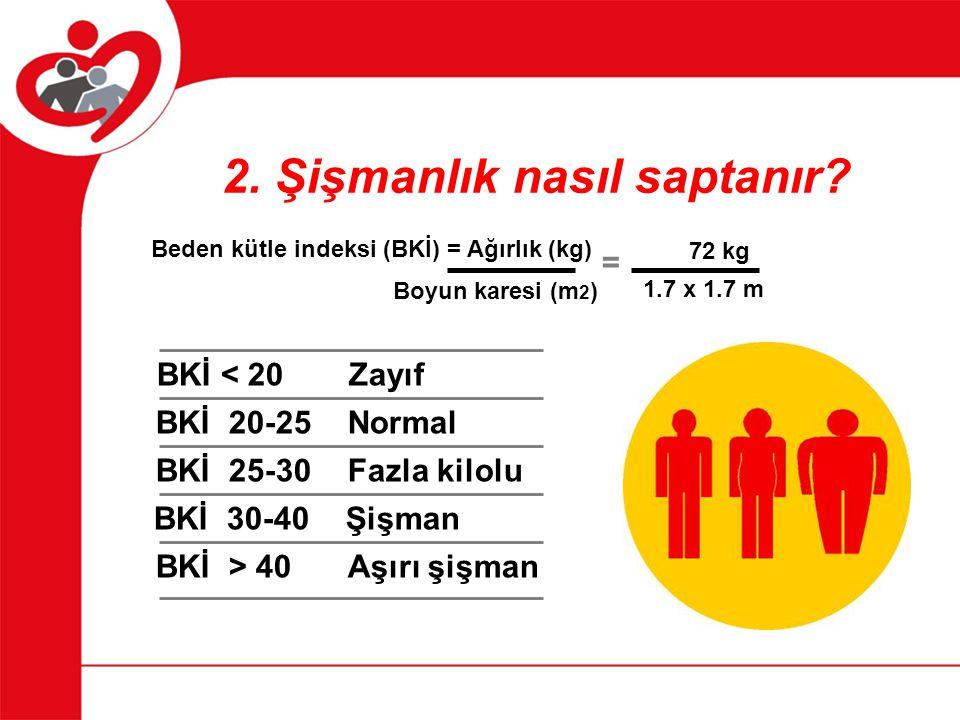 2. Şişmanlık nasıl saptanır Beden kütle indeksi (BKİ) = Ağırlık (kg)