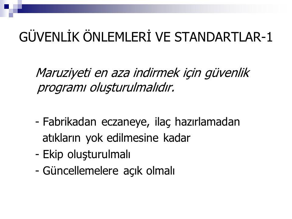 GÜVENLİK ÖNLEMLERİ VE STANDARTLAR-1