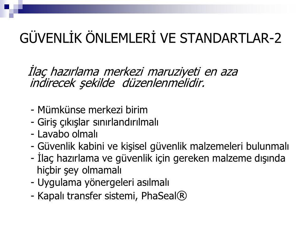 GÜVENLİK ÖNLEMLERİ VE STANDARTLAR-2