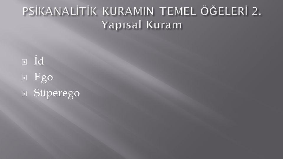 PSİKANALİTİK KURAMIN TEMEL ÖĞELERİ 2. Yapısal Kuram