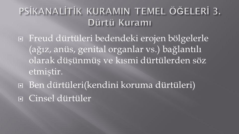 PSİKANALİTİK KURAMIN TEMEL ÖĞELERİ 3. Dürtü Kuramı